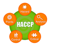 HACCP Certification in Ernakulam