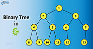 Binary Tree in C - Explore the Reason behind its Popularity - DataFlair