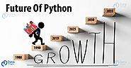 Python's Future is even above the 'c' level! - DataFlair