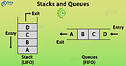 Stacks and Queues in C - Master the Concepts of LIFO & FIFO - DataFlair