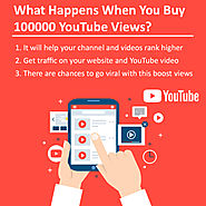 Should You Buy 100000 YouTube Real Views to Be Viral on YouTube?