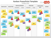 Free Kanban PowerPoint Template - Free PowerPoint Templates - SlideHunter.com