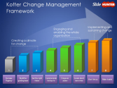 Free Kotter Change Management Model Template for PowerPoint - Free PowerPoint Templates - SlideHunter.com