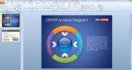 Free DESTEP Analysis Diagram for PowerPoint Presentations - Free PowerPoint Templates - SlideHunter.com