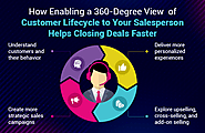 Importance of Enabling a 360-degree view of customers for Sales Team | Sinergify - Integrating Salesforce & Jira