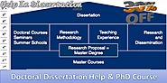 Best Master Dissertation Assistance Help| Writing Dissertation Methodology