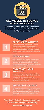 Use Videos To Engage More Prospects