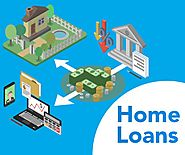 All you need to know about Fixed Rate Home Loans Article - ArticleTed - News and Articles