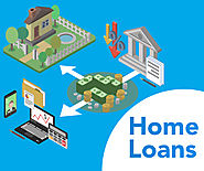 Advantages of taking a home loan
