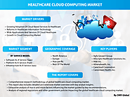Global Healthcare Cloud Computing: global industry trends, market size, competitive analysis and forecast - 2018 – 2023