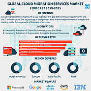 Global Cloud Migration Services Market, Forecast, Market Analysis, Global Industry Size and Share to 2025