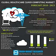 Cloud Computing Market Industry Size, Global Trends, Market Forecast - 2018 to 2023