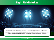 Light Field Market: Industry Growth, Market Size, Share and Forecast 2019-2025