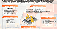 Artificial Intelligence (AI) in Manufacturing Market: Industry Growth, Size, Share and Forecast 2019-2025
