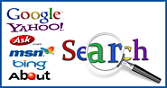 Top Sites List To Submit URL To Google & Other Engines 2019 - Backlinks