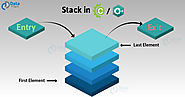 Stack in C/C++ - Master the LIFO Concepts in Less Than 4 Mins. - DataFlair
