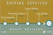 Academic Editing Services for Academic Journals, Papers, Writers Chandigarh, India , Delhi