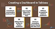 Tableau Dashboard Tutorial - A Visual Guide for Beginners - DataFlair