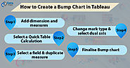 Bump Chart in Tableau - Learn to create your own in just 7 steps - DataFlair