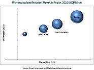 Microencapsulated Pesticides Market by Type & Application - Global Forecast 2022 | MarketsandMarkets