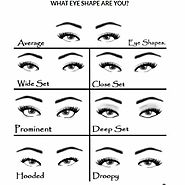 Which Types of Lashes are Right for You?