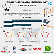 Garden Equipment Market: Global Industry Trends, Market Size, Competitive Analysis and Forecast – 2019-2025