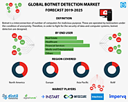 Botnet Detection Market Industry Size, Global Trends, Market Forecast – 2019-2025