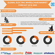 Electric Wheelchair Market: Global Industry Growth, Market Share and Forecast 2018-2023