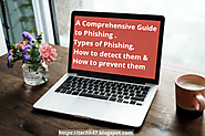 Detailed Guide to Phishing Email Prevention and Identification