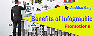 Benefits of Infographic Promotions - By Anubav Garg