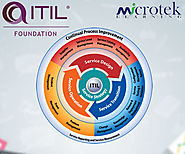 ITIL Certifications Training Courses Online