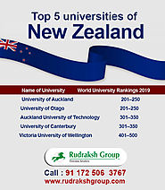 Top 5 Universities In New Zealand