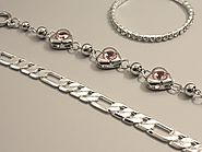 Why Diamond Pendant Necklaces Are Different? - Jewelry