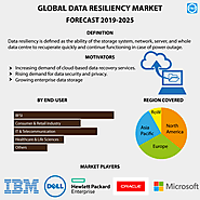 Data Resiliency Market Size, Share, Trends, Growth, Industry Analysis and Forecast to 2025