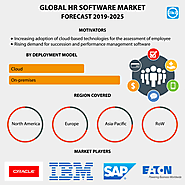 HR Software Market Size, Share, Trends, Growth, Industry Analysis and Forecast to 2025