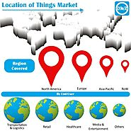 Location of Things Market Size, Share, Global Trends & industry Analysis 2025