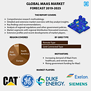 Microgrid as a Service Market Size, Share & Forecast to 2025