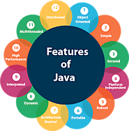 Important Features of Java Programming Language - Java Point Tutorial