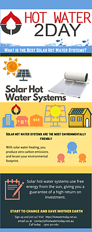 What is the Best Solar Hot Water Systems?