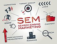 Search Engine Marketing Services | Endurance Softwares
