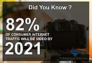Impact of Video Marketing