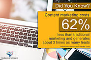 Effect Of Content Marketing