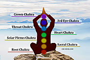 Healing Affirmations To Unblock and Balance Your Chakras - Law of Attraction Blog