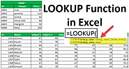 Excel Lookup Functions 2019 Tutorials - MEGVILLA