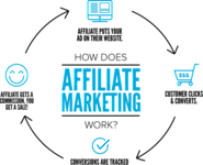 money making online | how to earn money online through affiliate marketing | affiliate marketing - technews1920.blogs...