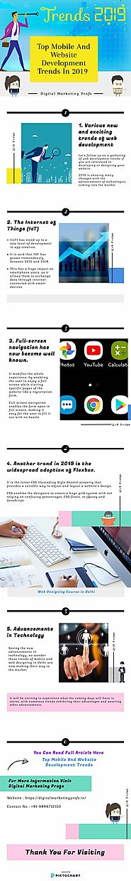 Top Mobile And Website Development Trends in 2019 | Infographic