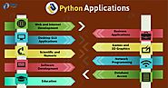 Python Applications - 9 Real World Applications of Python Programming - DataFlair