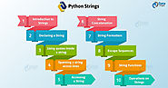 Python String Tutorial - Python String Functions & Operations - DataFlair