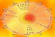 Vedic Astrological Services | Various Services By Astrokapoor