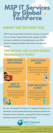 All About The MSP IT Services by Global Tech Force